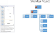 Hoe maak je een sitemap in Microsoft Word