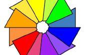 Het gebruik van een kleurenwiel als schilderij