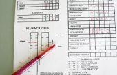 Hoe maak je Rating Scales voor studenten van de kleuterschool