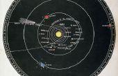 De twee krachten die houden van de planeten in beweging rond de zon