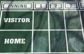 Hoe maak je een scorebord met behulp van PowerPoint