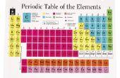 Wat Is de meest voorkomende isotoop van koolstof?