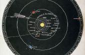 Hoe te berekenen van een planeet revolutie rond de zon