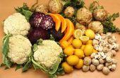 Namen van vruchten & groenten, die snel bederven