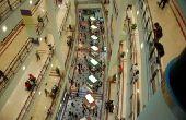 Soorten Retail formaten in India