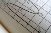 Het gebruik van de methode Frans Curve voor parabolen