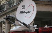 Hoe krijg ik gratis HDTV zonder kabel of satelliet: Secrets They Don't Want You To Know