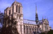 Betekenis van de Notre Dame kathedraal