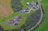 Omgekeerde osmose-afvalwaterbehandeling