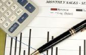 Het belang van de financiële Planning voor een bedrijf