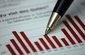 Hoe te berekenen met behulp van de horizontale analyse van de financiële prestaties