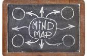 Hoe maak je een mindmap met PowerPoint