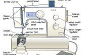Hoe werkt een Singer naaimachine