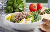 Lijst van Franse Salades