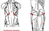 Acupressure voor rusteloze benen syndroom