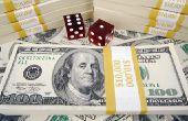Hoe om economische risico te beheren
