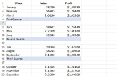 Hoe gebruik ik subtotalen en totalen in een Excel-werkblad?