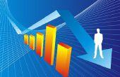 Hoe maak je een grafiek in Excel VBA
