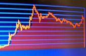 De profs & tegens van Exchange verhandeld fondsen
