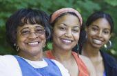 Ideeën voor uw deelname aan de Black History Month op de werkplek