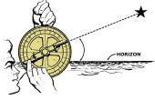 Instrumenten die worden gebruikt door vroege ontdekkingsreizigers