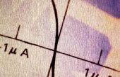 Uitzetten van een titratiecurve op Excel
