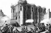 How to Build een Model van een Bastille