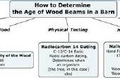 Het bepalen van de leeftijd van houten balken in een schuur