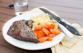 Hoe Oven Grill Steak