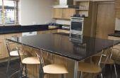 Het beveiligen van de kabinetten van de keuken aan de vloer