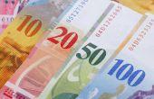 Hoe te kopen van Zwitserse Franken