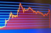 Gratis Stock Market analysetools