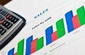 Wat statistieken zijn belangrijk voor een bedrijf?