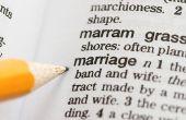 Huwelijk nietigverklaring Procedures