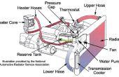Hoe schoon een auto Radiator