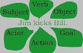 Onderwerp, werkwoord, en Object bepalen