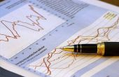 Definitie van voorraad beleggingsrekening