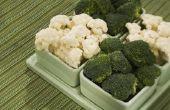 Wat Is de Broccoli & bloemkool eten in mijn moestuin?