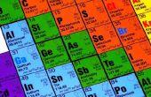 De acht meest voorkomende elementen in de korst van de aarde