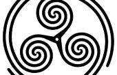 Over Keltische symbolen