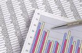 Het toevoegen van tabbladen in een Excel-werkblad