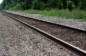 Gevolgen van spoorwegen voor boeren