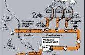 Bijwerkingen van riool Gas inhalatie
