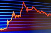 Het verschil tussen aandelensplitsingen & Stock dividenden