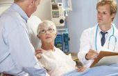 Hoe om dikke darm obstructie symptomen te verlichten