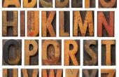 Betekenissen van lettertypen