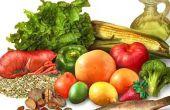 Lijst van gezonde & ongezond voedsel