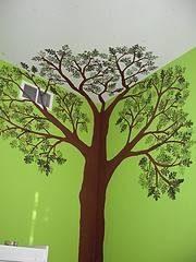 Hoe te schilderen van een boom op een muur - Hoe een boom te verlichten ...